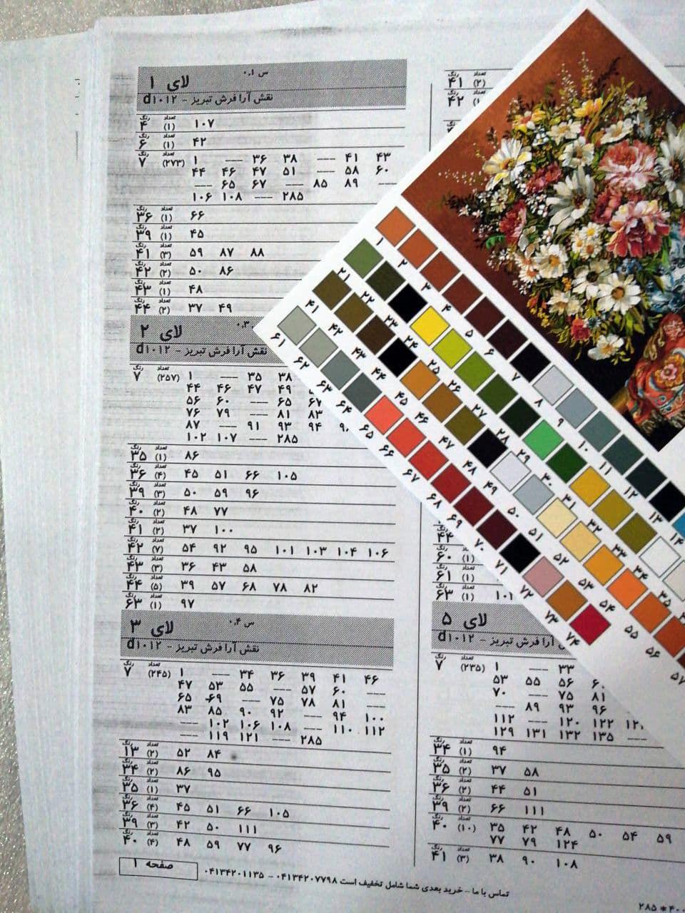 قالیبافی تبریز, نخ و نقشه گل و گلدان