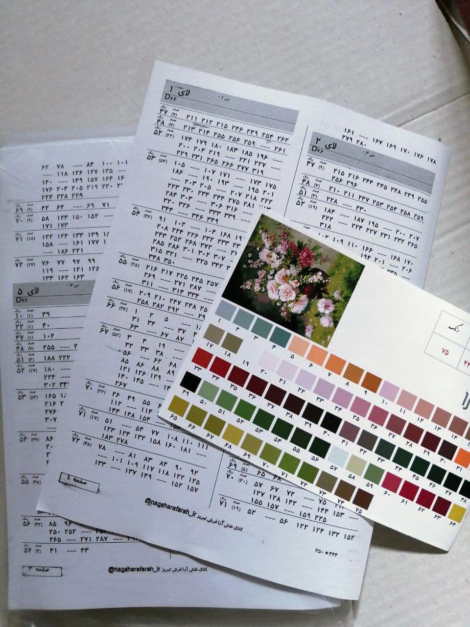 نخ و نقشه تابلو فرش گل و گلدان کوچک 350 گرهی تبریز  -کدD76